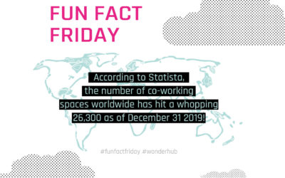 Fun Fact Friday – Co-working is growing
